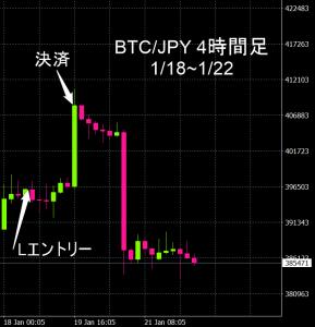 BTC/JPYのチャート画像|パパ山根のクリプトタートルズ